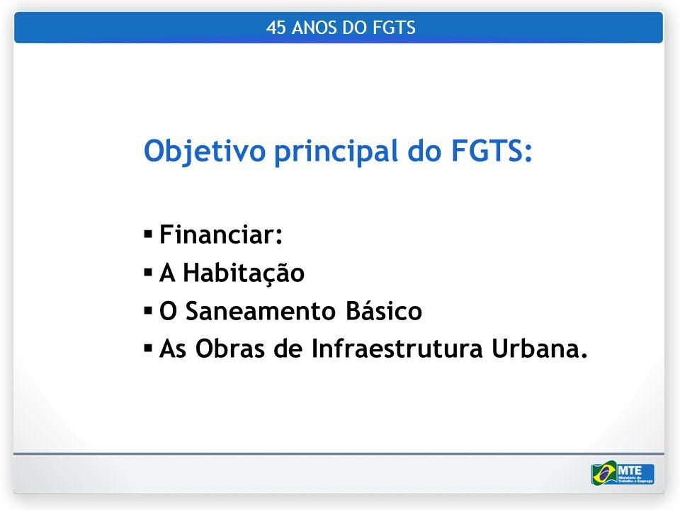 45 ANOS DO FGTS Orçamento Operacional do FGTS para 2011: Em Bilhões de Reais (R$) Habitação Popular 30,4 Saneamento Básico 4,8 Infraestrutura Urbana 4,0 Total 39,2