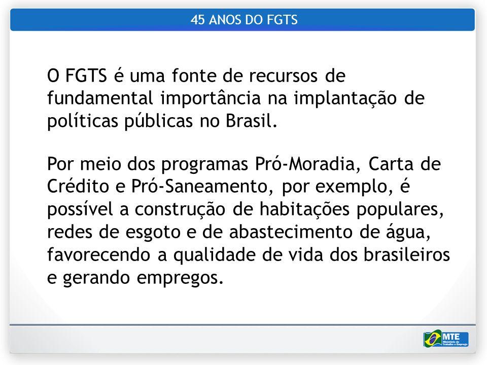 45 ANOS DO FGTS O FGTS é uma fonte de recursos de fundamental importância na implantação de políticas públicas no Brasil. Por meio dos programas Pró-M