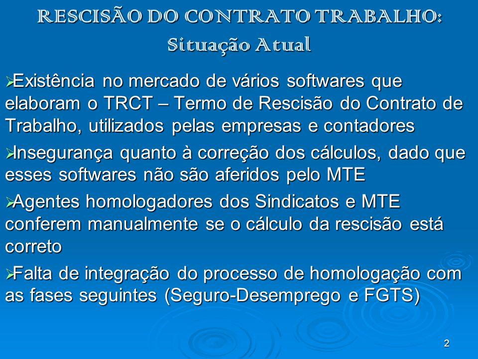 2 RESCISÃO DO CONTRATO TRABALHO: Situação Atual Existência no mercado de vários softwares que elaboram o TRCT – Termo de Rescisão do Contrato de Traba