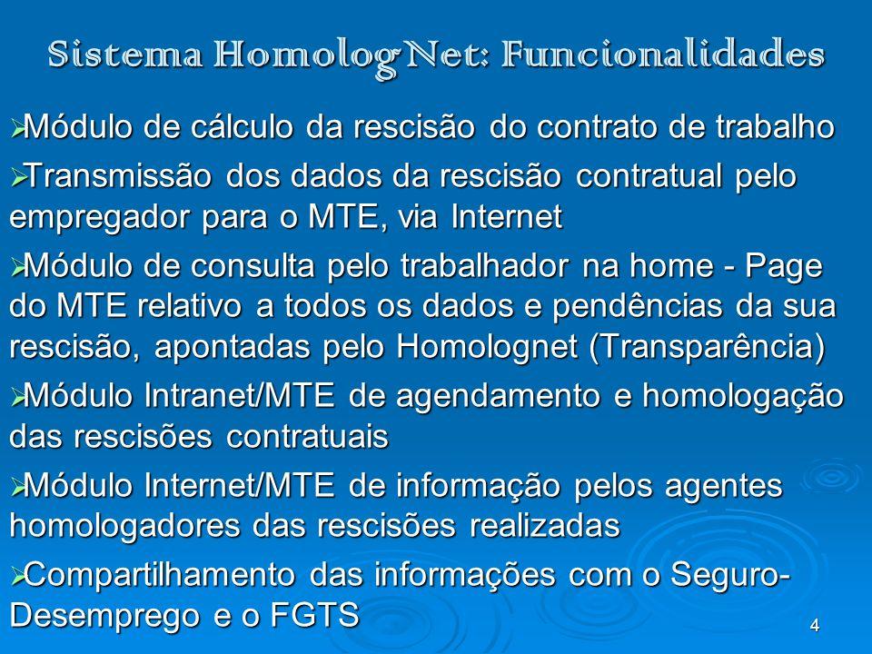 4 Sistema HomologNet: Funcionalidades Módulo de cálculo da rescisão do contrato de trabalho Módulo de cálculo da rescisão do contrato de trabalho Tran