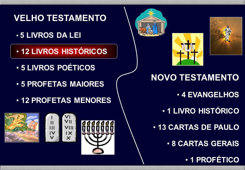 VELHO TESTAMENTO 5 LIVROS DA LEI 12 LIVROS HISTÓRICOS 5 LIVROS POÉTICOS 5 PROFETAS MAIORES 12 PROFETAS MENORES NOVO TESTAMENTO 4 EVANGELHOS 1 LIVRO HI