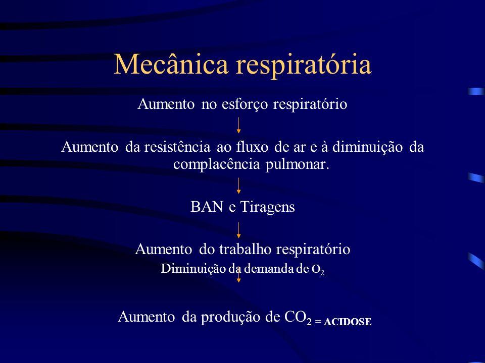 Mecânica respiratória Aumento no esforço respiratório Aumento da resistência ao fluxo de ar e à diminuição da complacência pulmonar. BAN e Tiragens Au