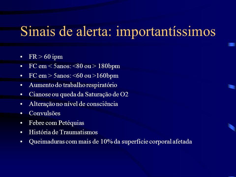 Sinais de alerta: importantíssimos FR > 60 ipm FC em 180bpm FC em > 5anos: 160bpm Aumento do trabalho respiratório Cianose ou queda da Saturação de O2