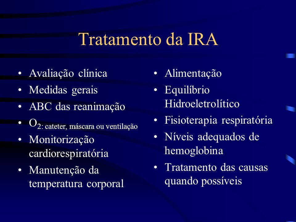 Tratamento da IRA Avaliação clínica Medidas gerais ABC das reanimação O 2: cateter, máscara ou ventilação Monitorização cardiorespiratória Manutenção