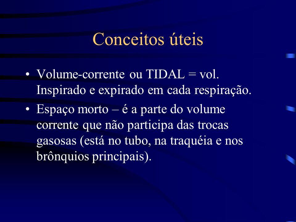 Conceitos úteis Volume-corrente ou TIDAL = vol. Inspirado e expirado em cada respiração. Espaço morto – é a parte do volume corrente que não participa