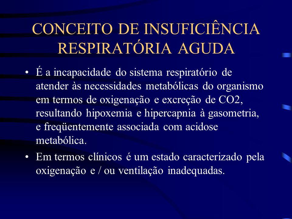 CONCEITO DE INSUFICIÊNCIA RESPIRATÓRIA AGUDA É a incapacidade do sistema respiratório de atender às necessidades metabólicas do organismo em termos de