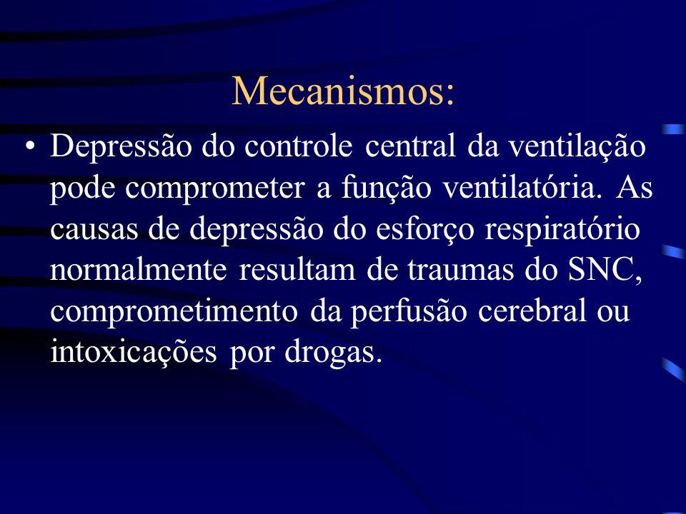 Mecanismos: Depressão do controle central da ventilação pode comprometer a função ventilatória. As causas de depressão do esforço respiratório normalm