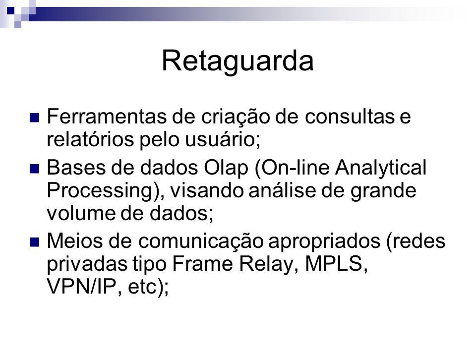 Retaguarda Ferramentas de criação de consultas e relatórios pelo usuário; Bases de dados Olap (On-line Analytical Processing), visando análise de gran