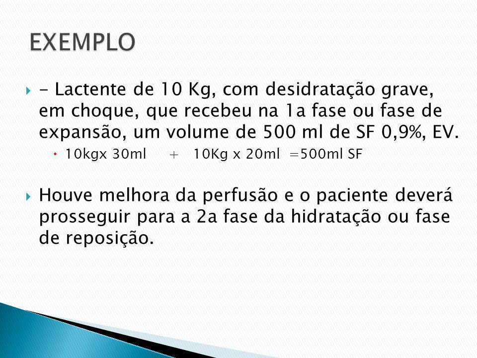 - Lactente de 10 Kg, com desidratação grave, em choque, que recebeu na 1a fase ou fase de expansão, um volume de 500 ml de SF 0,9%, EV. 10kgx 30ml + 1