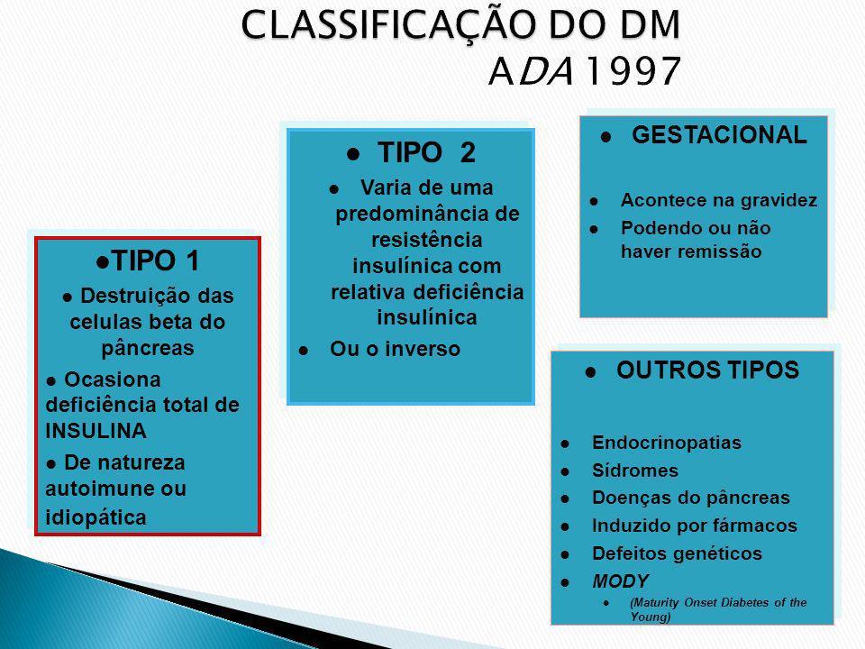 TIPO 2 Varia de uma predominância de resistência insulínica com relativa deficiência insulínica Ou o inverso TIPO 2 Varia de uma predominância de resi