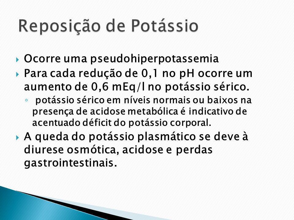Ocorre uma pseudohiperpotassemia Para cada redução de 0,1 no pH ocorre um aumento de 0,6 mEq/l no potássio sérico. potássio sérico em níveis normais o