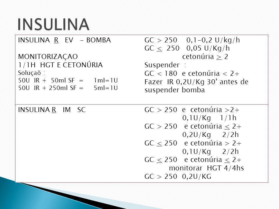 INSULINA R EV - BOMBA MONITORIZAÇAO 1/1H HGT E CETONÚRIA Soluçaõ : 50U IR + 50ml SF = 1ml=1U 50U IR + 250ml SF = 5ml=1U GC > 250 0,1-0,2 U/kg/h GC < 2