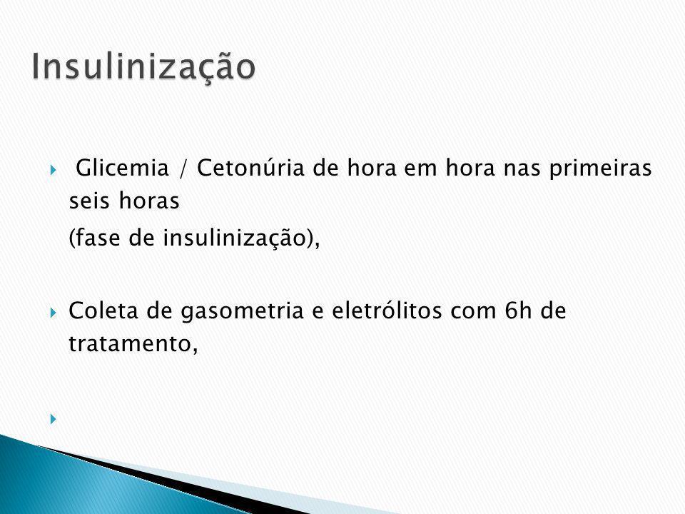 Glicemia / Cetonúria de hora em hora nas primeiras seis horas (fase de insulinização), Coleta de gasometria e eletrólitos com 6h de tratamento,
