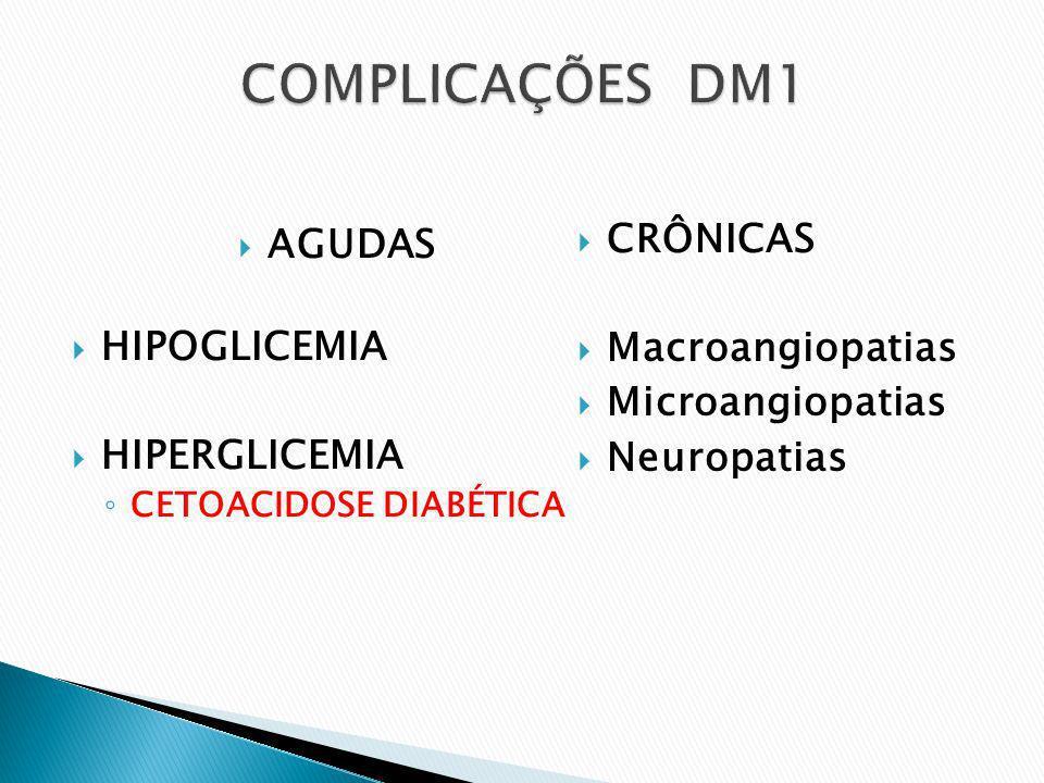 AGUDAS HIPOGLICEMIA HIPERGLICEMIA CETOACIDOSE DIABÉTICA CRÔNICAS Macroangiopatias Microangiopatias Neuropatias