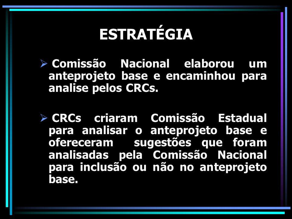 ESTRATÉGIA Comissão Nacional elaborou um anteprojeto base e encaminhou para analise pelos CRCs. CRCs criaram Comissão Estadual para analisar o antepro