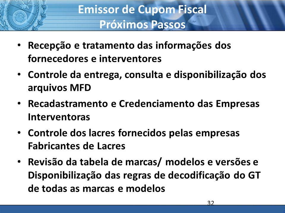 PLONE - 2007 Emissor de Cupom Fiscal Próximos Passos Recepção e tratamento das informações dos fornecedores e interventores Controle da entrega, consu