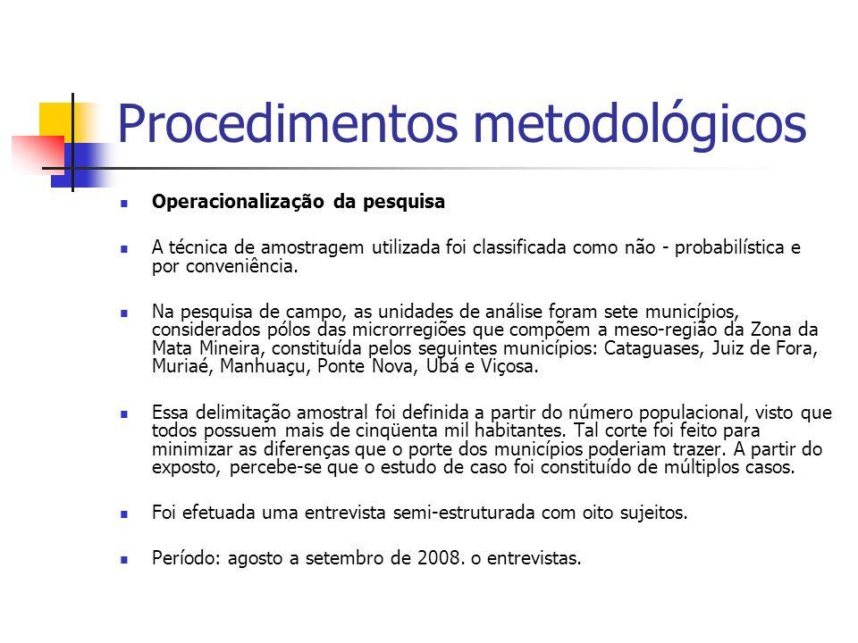 Procedimentos metodológicos Operacionalização da pesquisa A técnica de amostragem utilizada foi classificada como não - probabilística e por conveniên