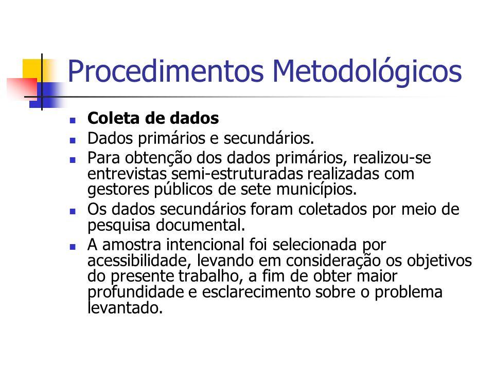 Procedimentos Metodológicos Coleta de dados Dados primários e secundários. Para obtenção dos dados primários, realizou-se entrevistas semi-estruturada