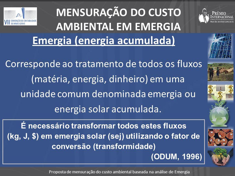 Proposta de mensuração do custo ambiental baseada na análise de Emergia Emergia (energia acumulada) Corresponde ao tratamento de todos os fluxos (maté