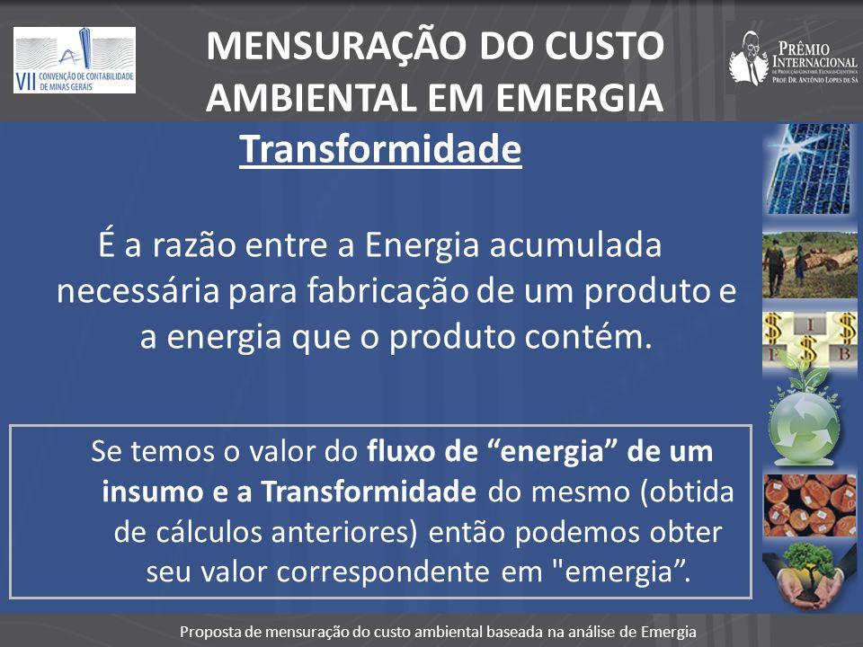 Proposta de mensuração do custo ambiental baseada na análise de Emergia A metodologia: 1 conhecer a energia contida em 400m 3 madeira (convertendo m3 em Joules) 2Calcular a emergia em sej contida em 400 m3 de madeira (energia da madeira X transformidade) 3Calcular o EmDollar ($) ((R) + (N) + (F)) ou emergia PIB PIB 4Calcular o valor de 400m3 em EmDollar emergia EmDollar CUSTO DE SUSTENTABILIDADE: Derrubada de 400m 3 de lenha