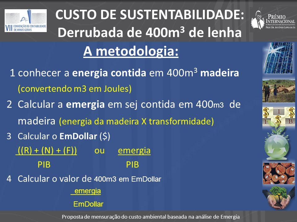 Proposta de mensuração do custo ambiental baseada na análise de Emergia Custo ambiental em emergia Demonstramos que o custo ambiental em emergia para a produção de 400m³ de lenha corresponde a 4.532 dólares, ou seja, 11.32 dólares por m³.