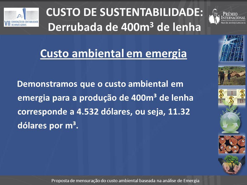 Proposta de mensuração do custo ambiental baseada na análise de Emergia Considerações sobre a madeira 1 m³ de madeira = +- 5 árvores e pesa +- 500kg quando se elimina toda a água existente na madeira.