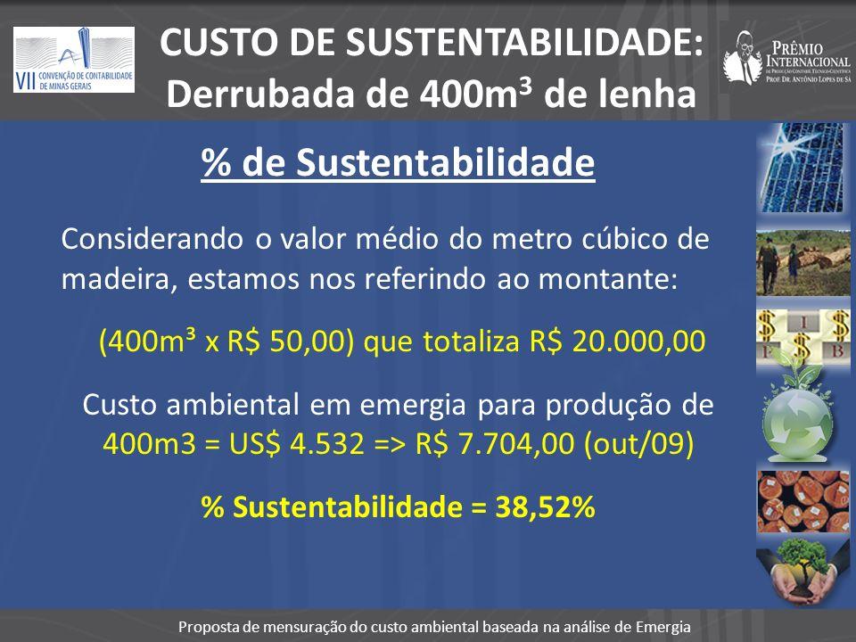 Proposta de mensuração do custo ambiental baseada na análise de Emergia Sustentabilidade do Processo O valor de sustentabilidade a ser agregado ao metro cúbico de madeira (R$ 50,00) é R$ 19,25.