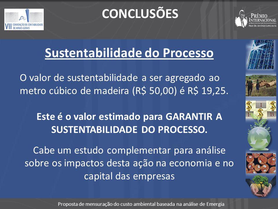 Proposta de mensuração do custo ambiental baseada na análise de Emergia Sustentabilidade do Processo O valor de sustentabilidade a ser agregado ao met