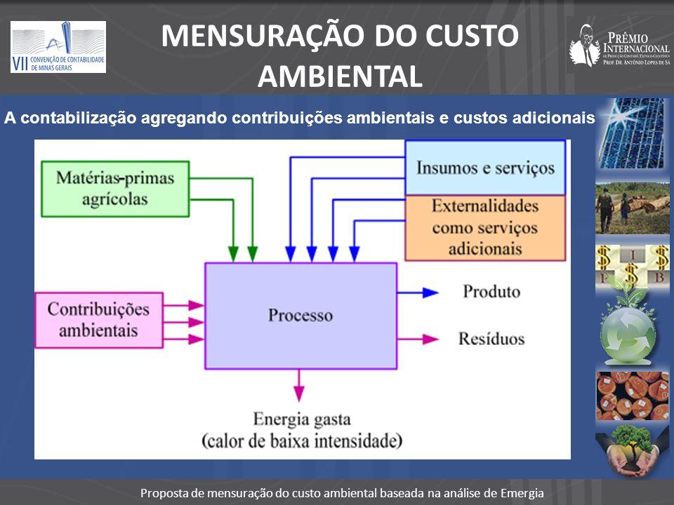 Proposta de mensuração do custo ambiental baseada na análise de Emergia MENSURAÇÃO DO CUSTO AMBIENTAL A contabilização agregando contribuições ambient