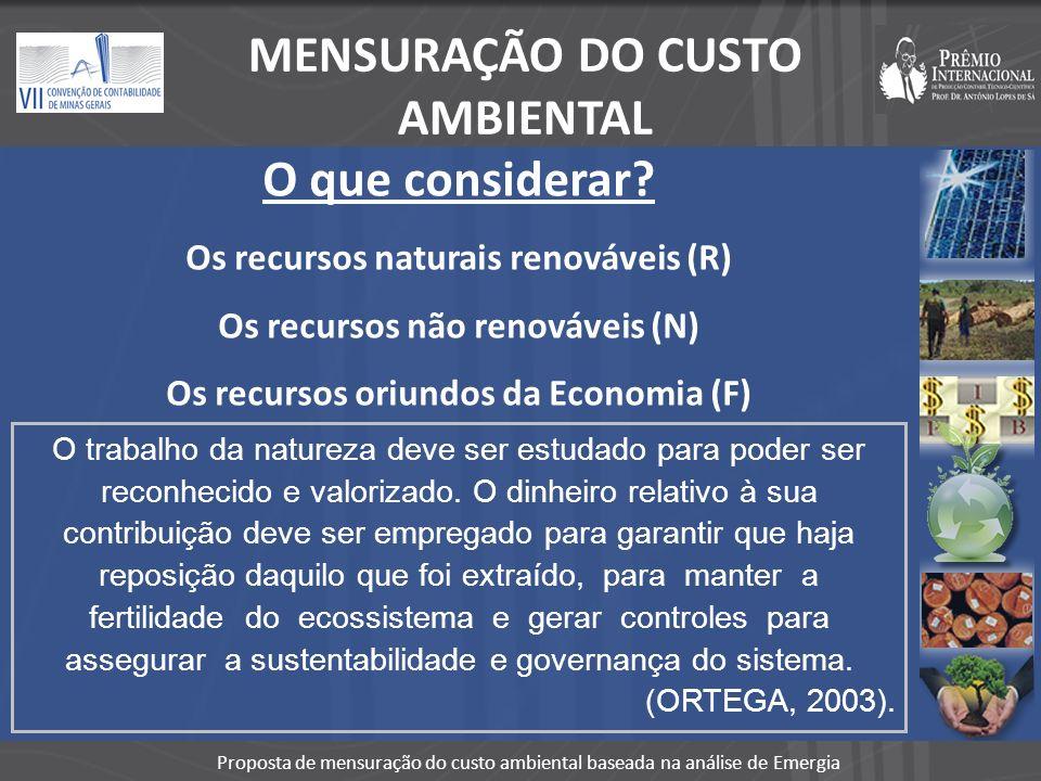 Proposta de mensuração do custo ambiental baseada na análise de Emergia O que considerar? Os recursos naturais renováveis (R) Os recursos não renováve