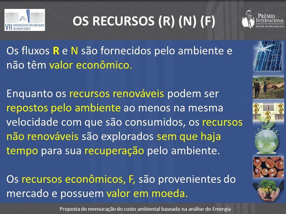 Proposta de mensuração do custo ambiental baseada na análise de Emergia OS RECURSOS (R) (N) (F) Os fluxos R e N são fornecidos pelo ambiente e não têm