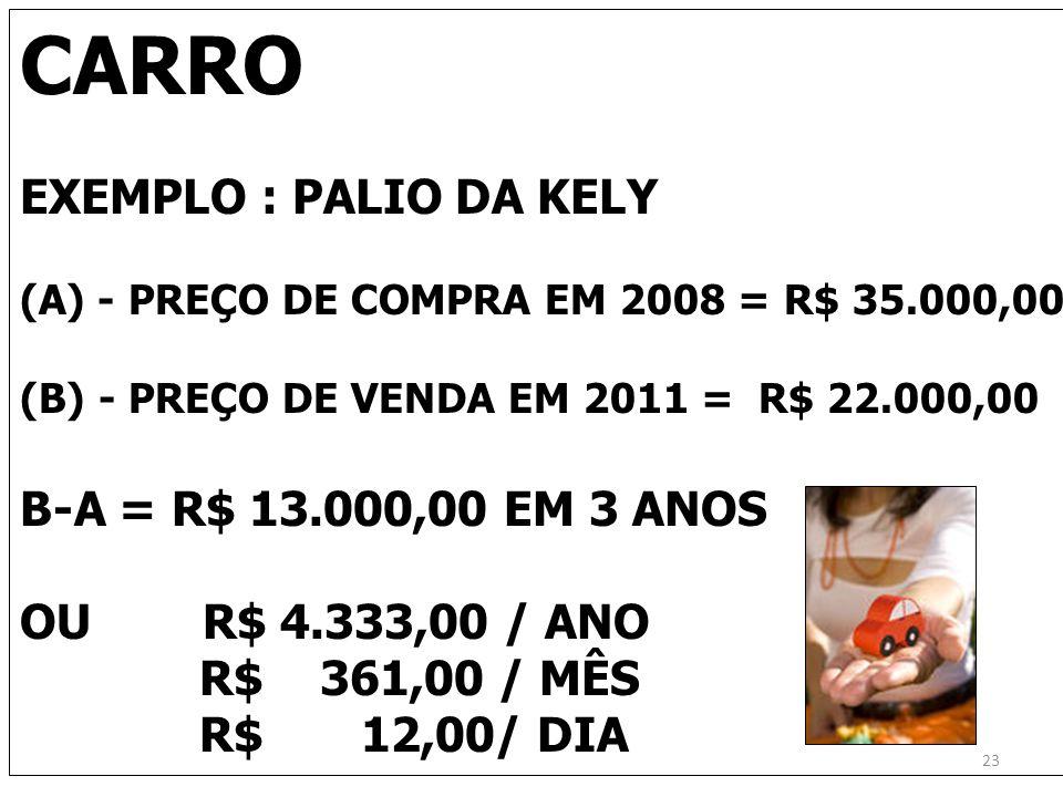 CARRO EXEMPLO : PALIO DA KELY (A) - PREÇO DE COMPRA EM 2008 = R$ 35.000,00 (B) - PREÇO DE VENDA EM 2011 = R$ 22.000,00 B-A = R$ 13.000,00 EM 3 ANOS OU