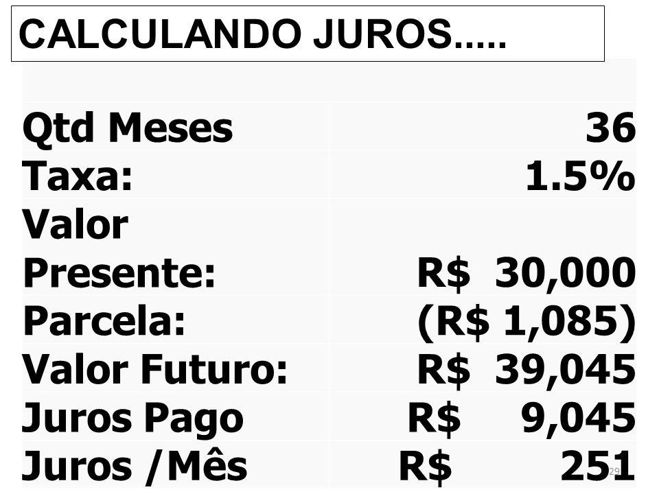 Qtd Meses36 Taxa:1.5% Valor Presente: R$ 30,000 Parcela:(R$ 1,085) Valor Futuro: R$ 39,045 Juros Pago R$ 9,045 Juros /Mês R$ 251 CALCULANDO JUROS.....