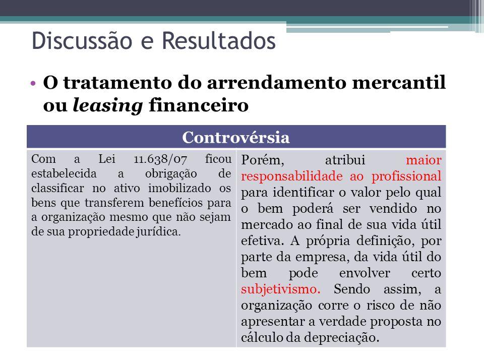 Discussão e Resultados O tratamento do arrendamento mercantil ou leasing financeiro Controvérsia Com a Lei 11.638/07 ficou estabelecida a obrigação de
