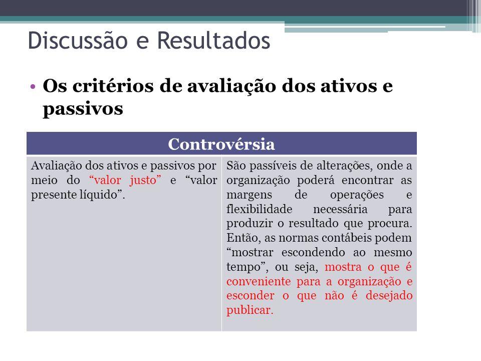 Discussão e Resultados Os critérios de avaliação dos ativos e passivos Controvérsia Avaliação dos ativos e passivos por meio do valor justo e valor pr