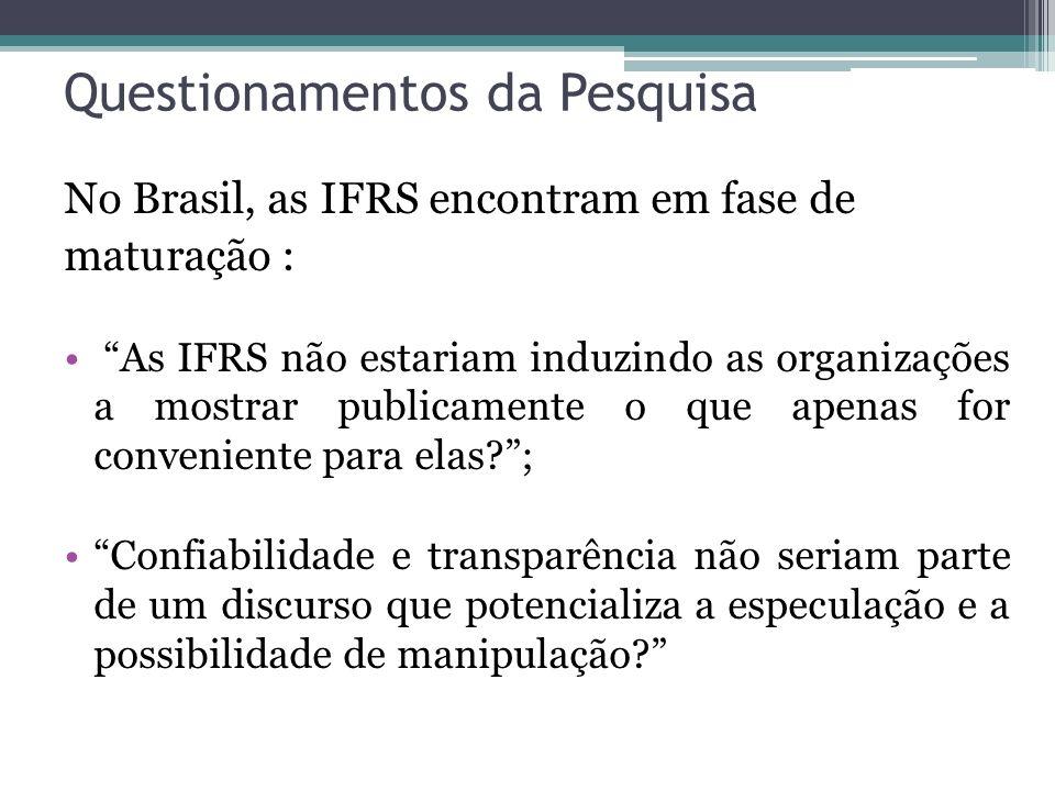 Questionamentos da Pesquisa No Brasil, as IFRS encontram em fase de maturação : As IFRS não estariam induzindo as organizações a mostrar publicamente