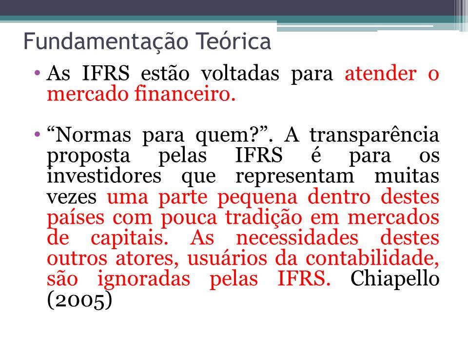 Fundamentação Teórica As IFRS estão voltadas para atender o mercado financeiro. Normas para quem?. A transparência proposta pelas IFRS é para os inves