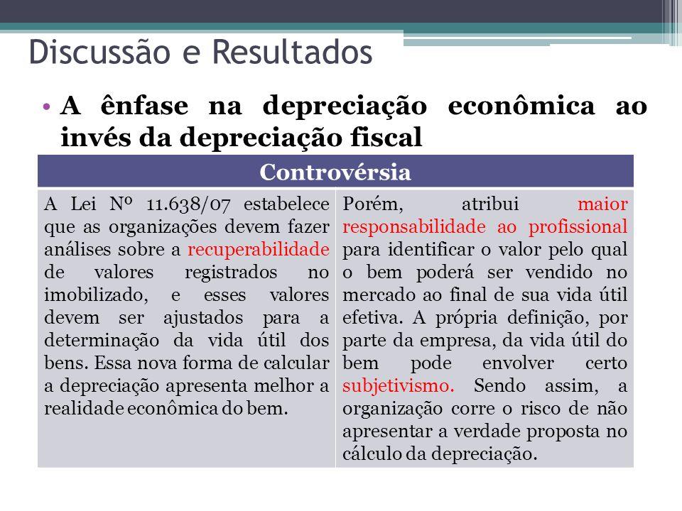 Discussão e Resultados A ênfase na depreciação econômica ao invés da depreciação fiscal Controvérsia A Lei Nº 11.638/07 estabelece que as organizações