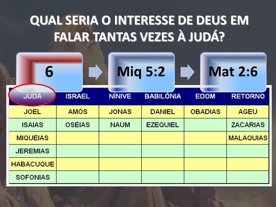 QUAL SERIA O INTERESSE DE DEUS EM FALAR TANTAS VEZES À JUDÁ? 6 Miq 5:2Mat 2:6