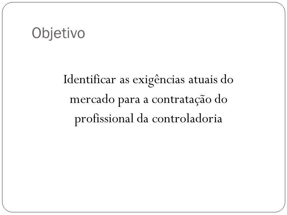 Questionamento da Pesquisa Quais as exigências atuais do mercado para a contratação do profissional da controladoria?.