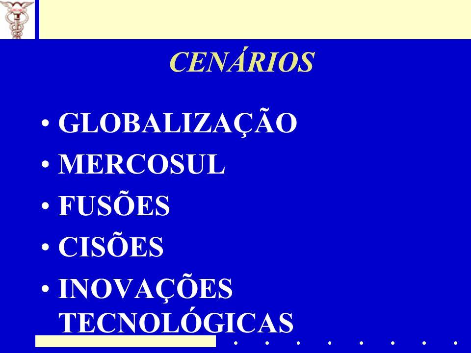 CENÁRIOS GLOBALIZAÇÃO MERCOSUL FUSÕES CISÕES INOVAÇÕES TECNOLÓGICAS
