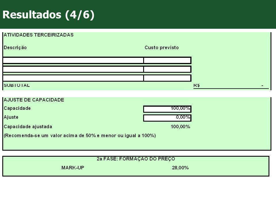 VII Convenção Mineira de Contabilidade - Belo Horizonte/MG Resultados (4/6)