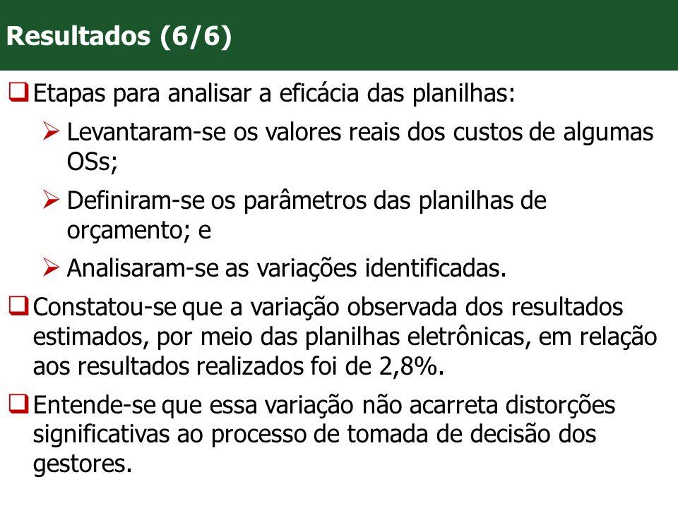 VII Convenção Mineira de Contabilidade - Belo Horizonte/MG Resultados (6/6) Etapas para analisar a eficácia das planilhas: Levantaram-se os valores re