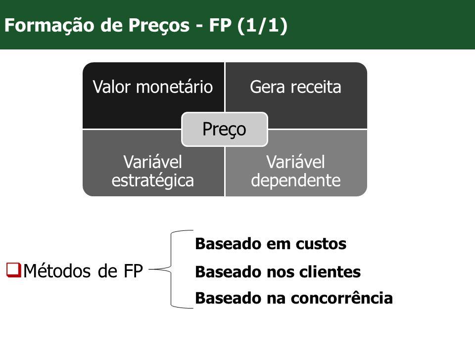 VII Convenção Mineira de Contabilidade - Belo Horizonte/MG Baseado em custos Métodos de FP Baseado nos clientes Baseado na concorrência Formação de Pr
