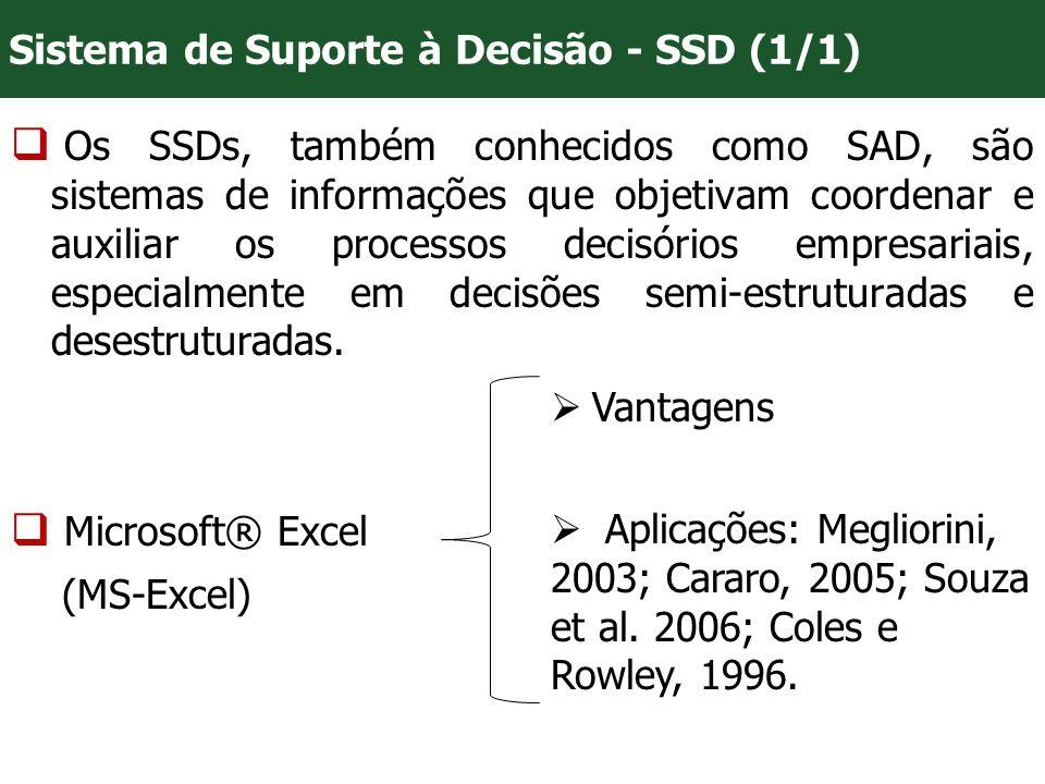 VII Convenção Mineira de Contabilidade - Belo Horizonte/MG Os SSDs, também conhecidos como SAD, são sistemas de informações que objetivam coordenar e