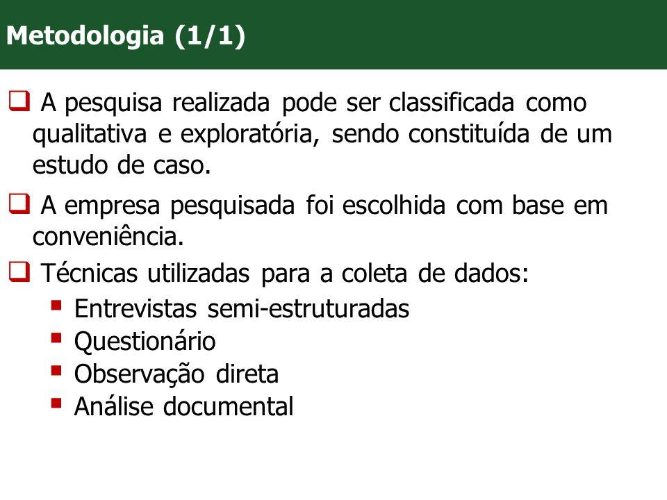 VII Convenção Mineira de Contabilidade - Belo Horizonte/MG Resultados (1/6) A EPE estudada na pesquisa empírica está localizada na região metropolitana de Belo Horizonte/MG.
