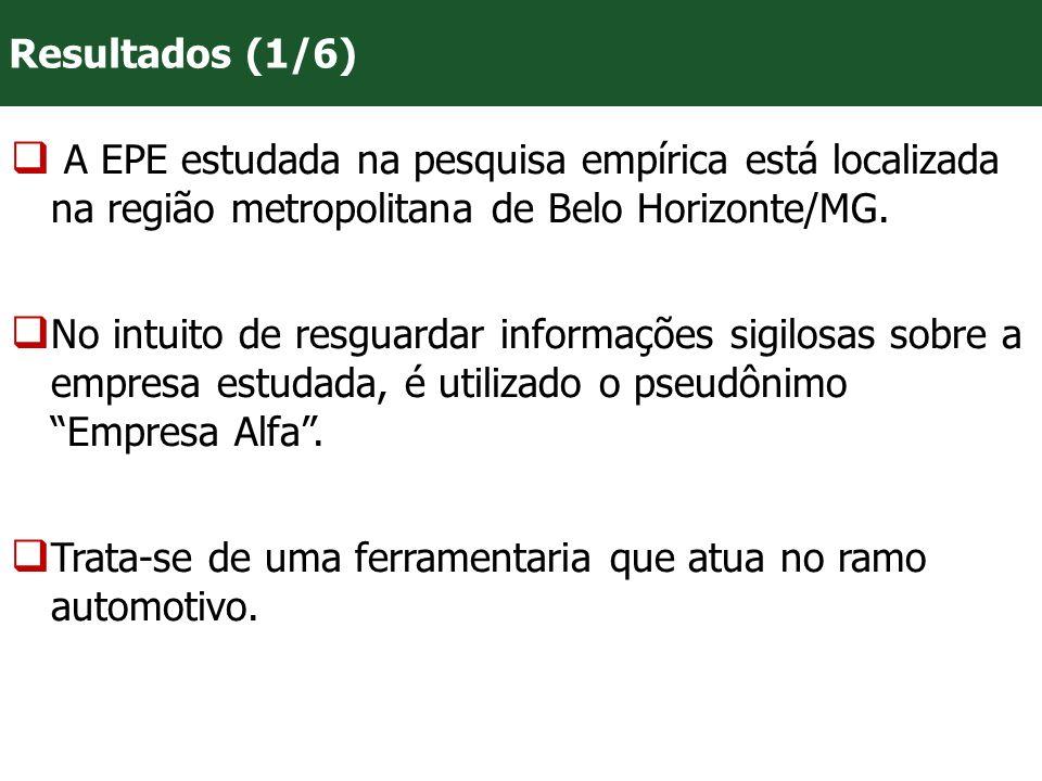 VII Convenção Mineira de Contabilidade - Belo Horizonte/MG Resultados (1/6) A EPE estudada na pesquisa empírica está localizada na região metropolitan