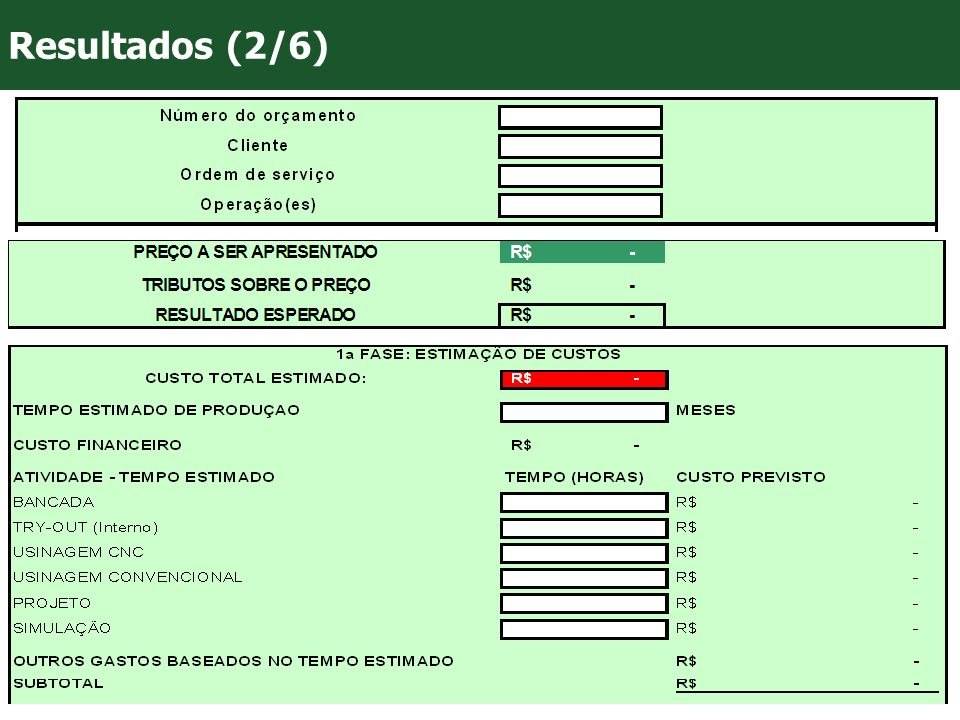 VII Convenção Mineira de Contabilidade - Belo Horizonte/MG Resultados (3/6)