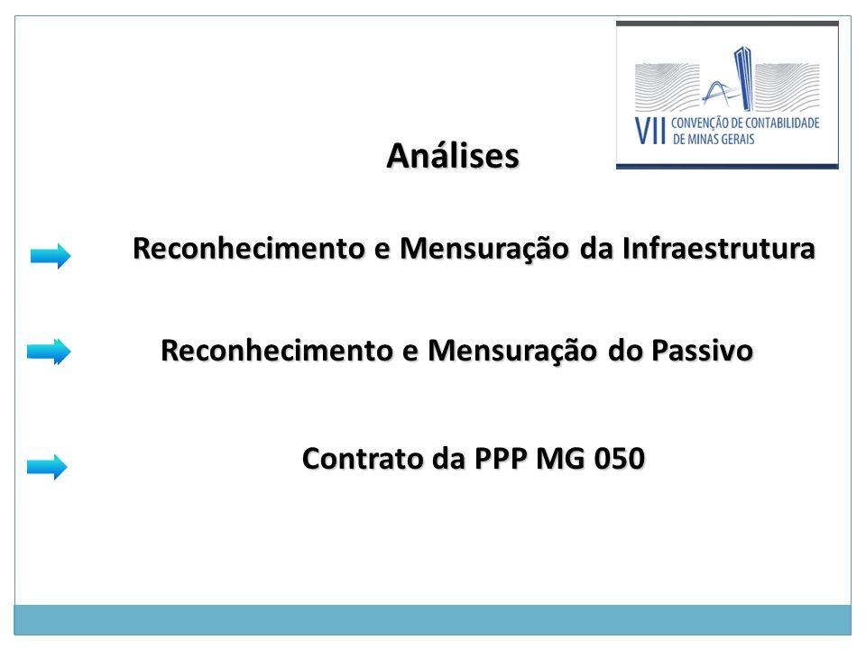Reconhecimento e Mensuração da Infraestrutura Reconhecimento e Mensuração do Passivo Análises Análises Contrato da PPP MG 050