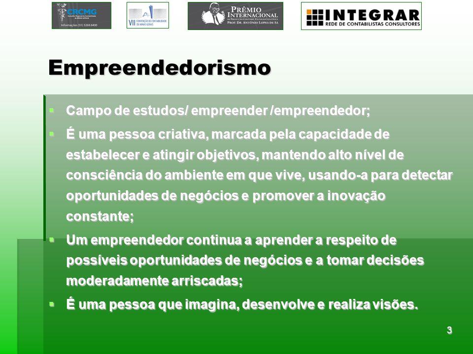 3 Empreendedorismo Campo de estudos/ empreender /empreendedor; Campo de estudos/ empreender /empreendedor; É uma pessoa criativa, marcada pela capacid
